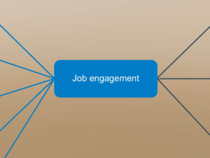 The 8 Drivers & 4 Outcomes Of Employee Engagement